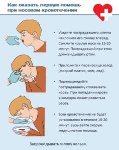 Перекись водорода при кровотечении из носа